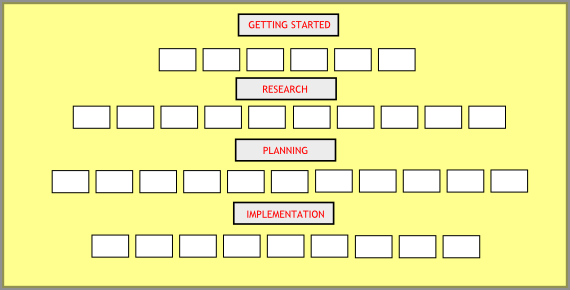 Plan layout grouping tasks by stages